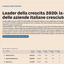 Tailoradio cresce del 49% e si conferma Leader Della Crescita 2020!